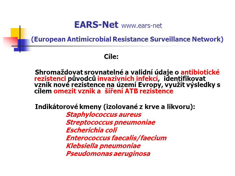 EARS-Net www.ears-net (European Antimicrobial Resistance Surveillance Network) Cíle: Shromaždovat srovnatelné a validní údaje o antibiotické rezistenci původců invazivních infekcí, identifikovat vznik nové rezistence na území Evropy, využít výsledky s cílem omezit vznik a šíření ATB rezistence Indikátorové kmeny (izolované z krve a likvoru): Staphylococcus aureus Streptococcus pneumoniae Escherichia coli Enterococcus faecalis/faecium Klebsiella pneumoniae Pseudomonas aeruginosa