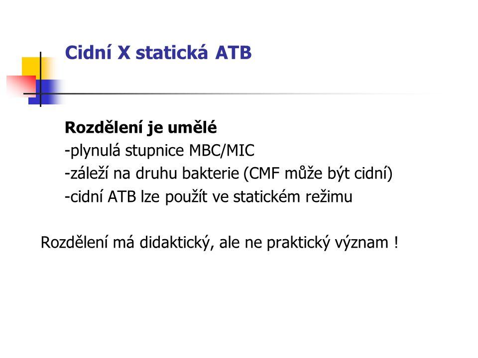 Cidní X statická ATB Rozdělení je umělé -plynulá stupnice MBC/MIC -záleží na druhu bakterie (CMF může být cidní) -cidní ATB lze použít ve statickém režimu Rozdělení má didaktický, ale ne praktický význam !