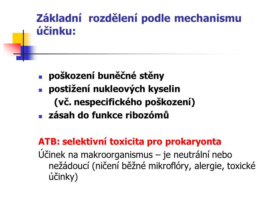 Základní rozdělení podle mechanismu účinku: poškození buněčné stěny postižení nukleových kyselin (vč.