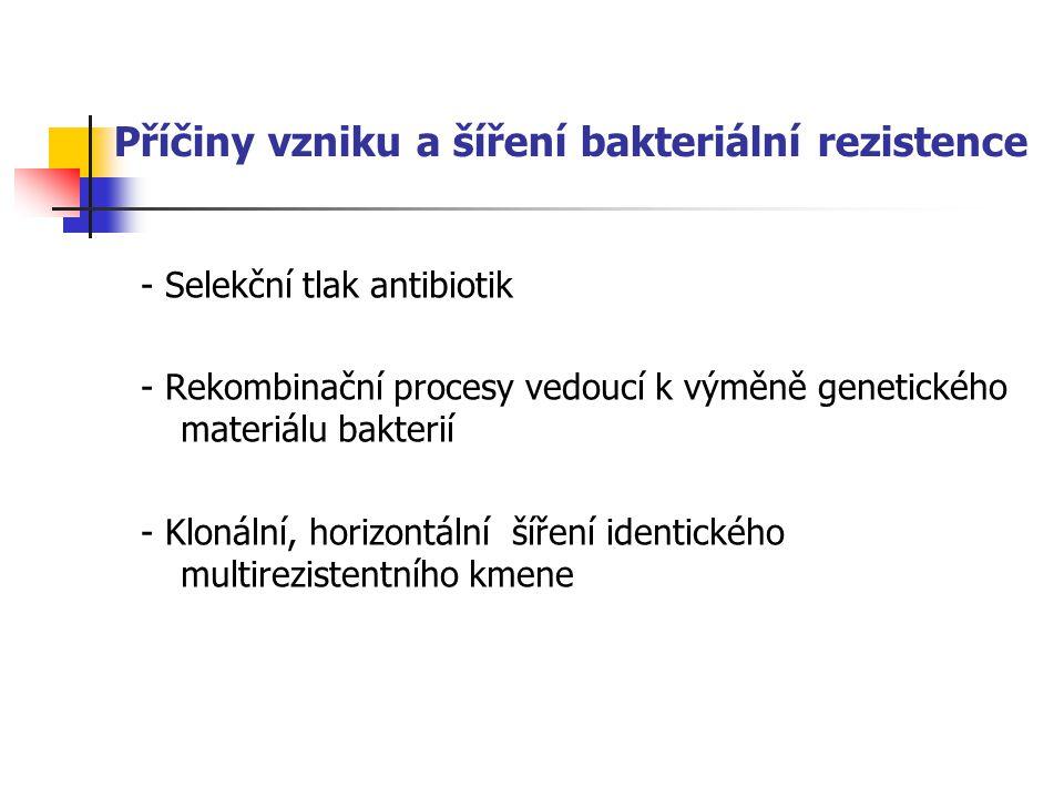 Příčiny vzniku a šíření bakteriální rezistence - Selekční tlak antibiotik - Rekombinační procesy vedoucí k výměně genetického materiálu bakterií - Klonální, horizontální šíření identického multirezistentního kmene