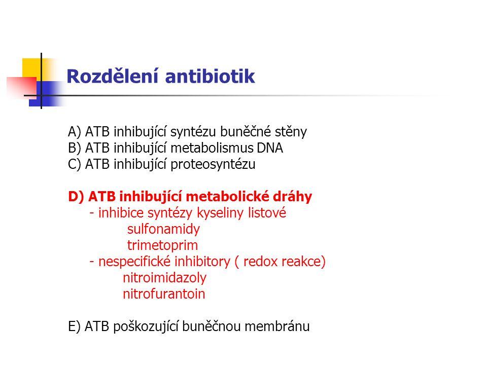 Rozdělení antibiotik A) ATB inhibující syntézu buněčné stěny B) ATB inhibující metabolismus DNA C) ATB inhibující proteosyntézu D) ATB inhibující metabolické dráhy - inhibice syntézy kyseliny listové sulfonamidy trimetoprim - nespecifické inhibitory ( redox reakce) nitroimidazoly nitrofurantoin E) ATB poškozující buněčnou membránu