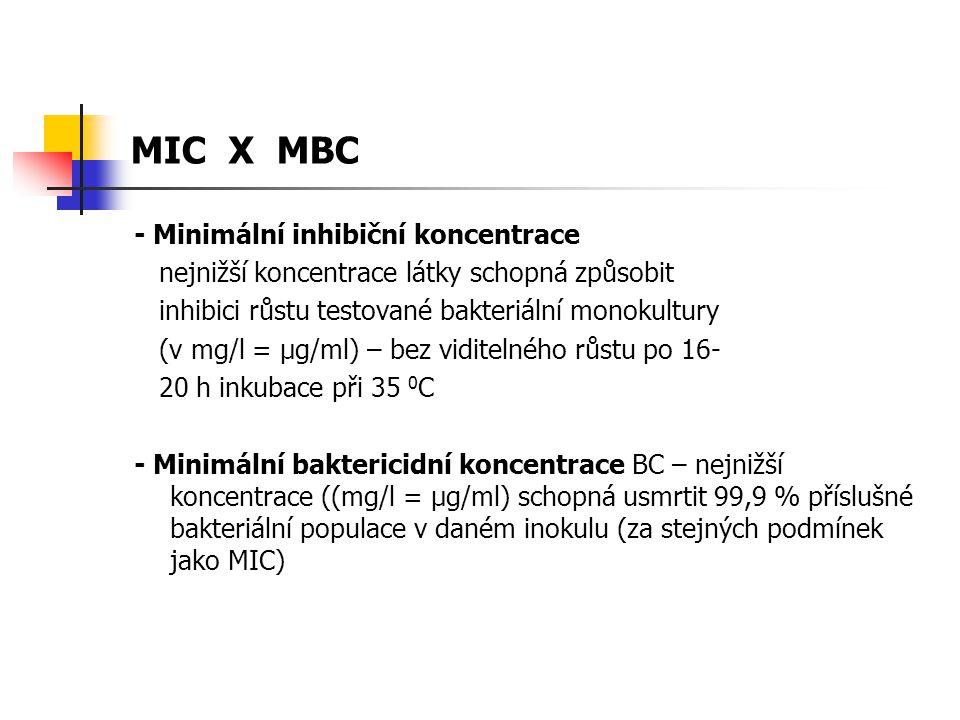 MIC X MBC - Minimální inhibiční koncentrace nejnižší koncentrace látky schopná způsobit inhibici růstu testované bakteriální monokultury (v mg/l = μg/ml) – bez viditelného růstu po 16- 20 h inkubace při 35 0 C - Minimální baktericidní koncentrace BC – nejnižší koncentrace ((mg/l = μg/ml) schopná usmrtit 99,9 % příslušné bakteriální populace v daném inokulu (za stejných podmínek jako MIC)