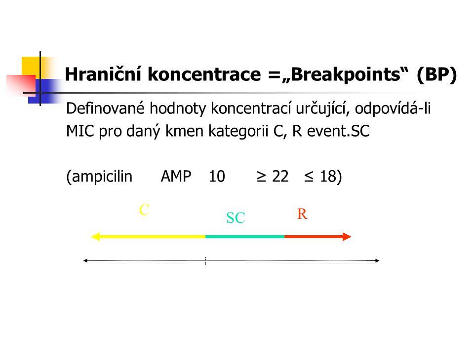 """Hraniční koncentrace =""""Breakpoints (BP) Definované hodnoty koncentrací určující, odpovídá-li MIC pro daný kmen kategorii C, R event.SC (ampicilinAMP10≥ 22≤ 18) C SC R 4 16 mg/l 0,12 mg/l"""