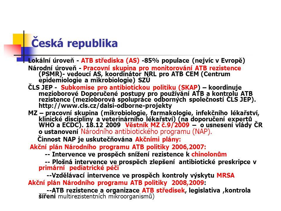 Česká republika Lokální úroveň - ATB střediska (AS) -85% populace (nejvíc v Evropě) Národní úroveň - Pracovní skupina pro monitorování ATB rezistence (PSMR)- vedoucí AS, koordinátor NRL pro ATB CEM (Centrum epidemiologie a mikrobiologie) SZÚ ČLS JEP - Subkomise pro antibiotickou politiku (SKAP) – koordinuje mezioborové Doporučené postupy pro používání ATB a kontrolu ATB rezistence (mezioborová spolupráce odborných společností ČLS JEP).