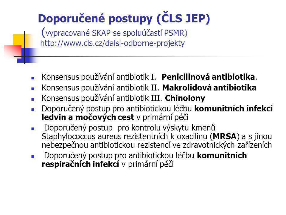 Doporučené postupy (ČLS JEP) ( vypracované SKAP se spoluúčastí PSMR) http://www.cls.cz/dalsi-odborne-projekty Konsensus používání antibiotik I.