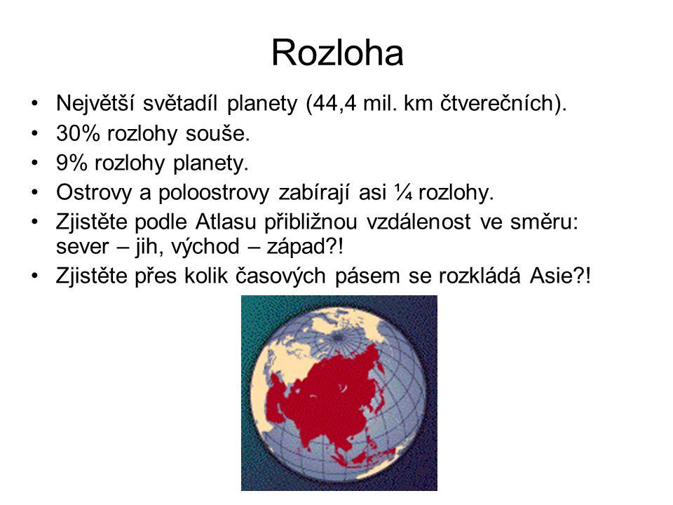 Rozloha Největší světadíl planety (44,4 mil. km čtverečních). 30% rozlohy souše. 9% rozlohy planety. Ostrovy a poloostrovy zabírají asi ¼ rozlohy. Zji