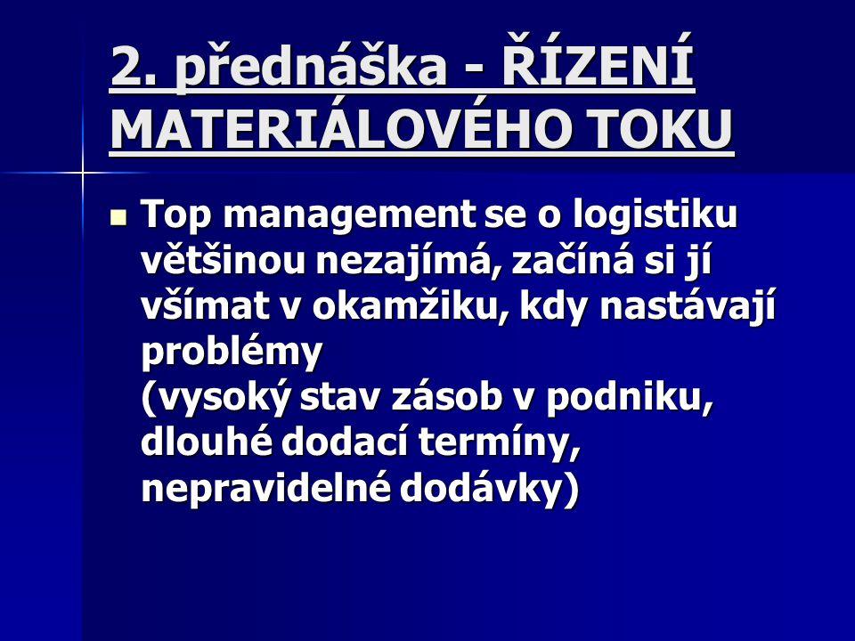 2. přednáška - ŘÍZENÍ MATERIÁLOVÉHO TOKU Top management se o logistiku většinou nezajímá, začíná si jí všímat v okamžiku, kdy nastávají problémy (vyso