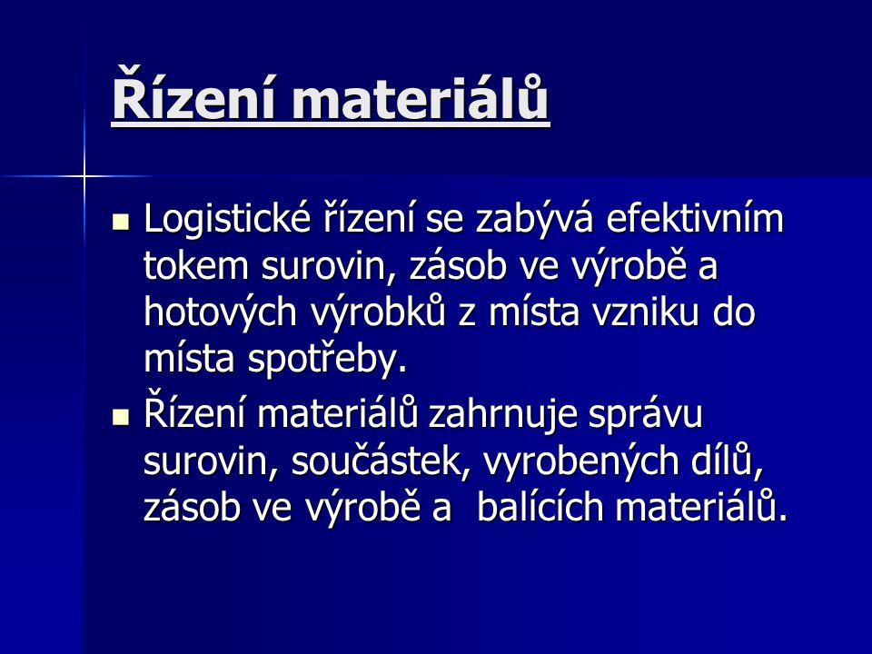 Řízení materiálů Logistické řízení se zabývá efektivním tokem surovin, zásob ve výrobě a hotových výrobků z místa vzniku do místa spotřeby. Logistické