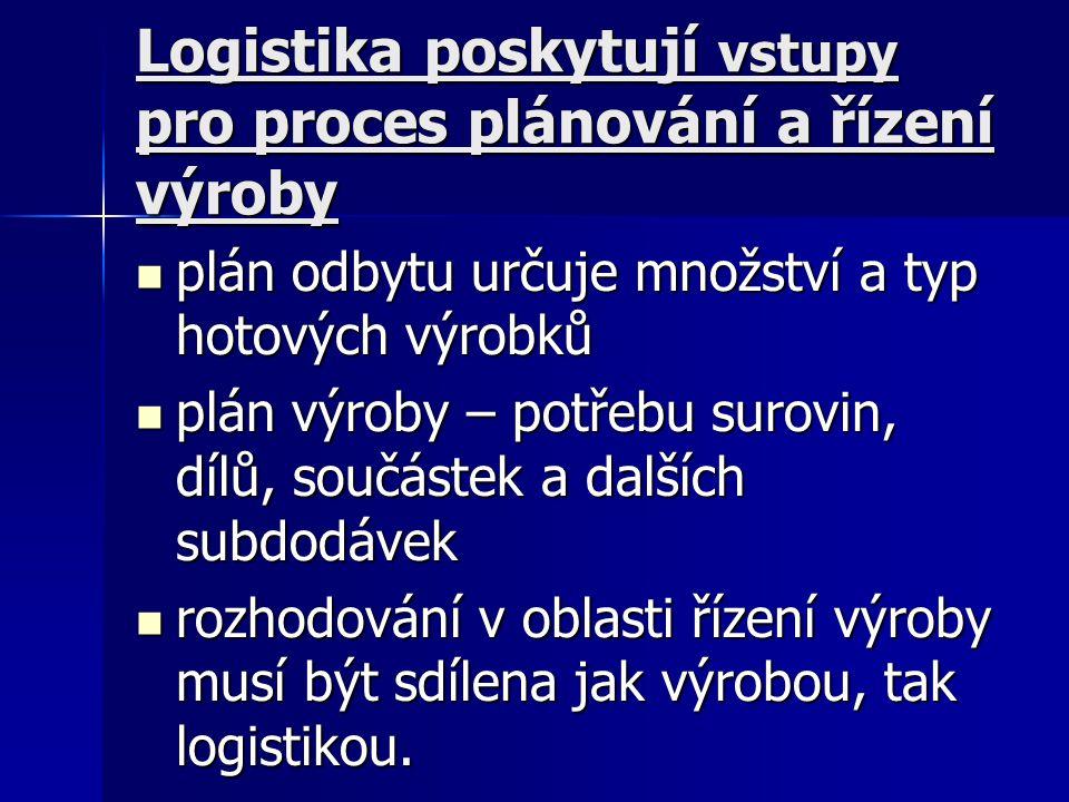 Logistika poskytují vstupy pro proces plánování a řízení výroby plán odbytu určuje množství a typ hotových výrobků plán odbytu určuje množství a typ h