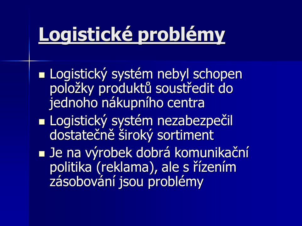 Logistické problémy Logistický systém nebyl schopen položky produktů soustředit do jednoho nákupního centra Logistický systém nebyl schopen položky pr