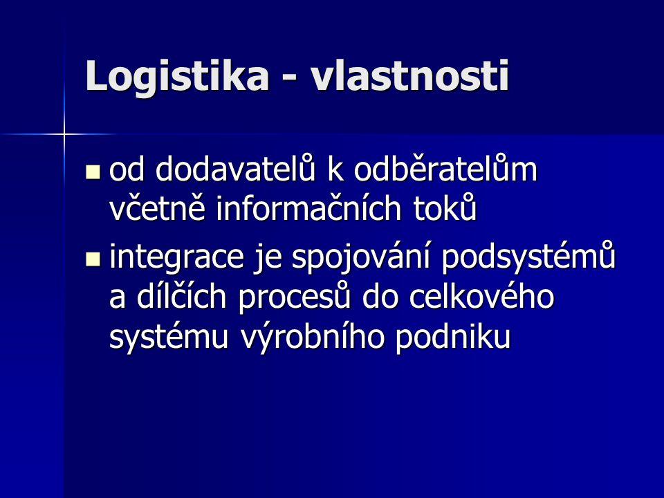 Logistika - vlastnosti od dodavatelů k odběratelům včetně informačních toků od dodavatelů k odběratelům včetně informačních toků integrace je spojován