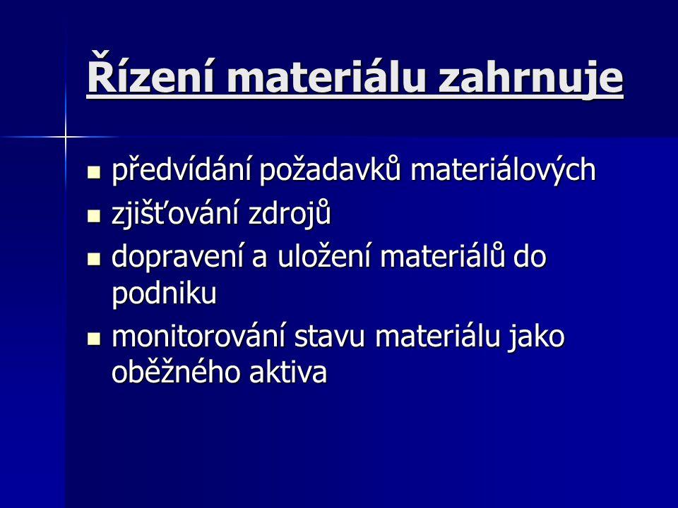 Řízení materiálu zahrnuje předvídání požadavků materiálových předvídání požadavků materiálových zjišťování zdrojů zjišťování zdrojů dopravení a uložen