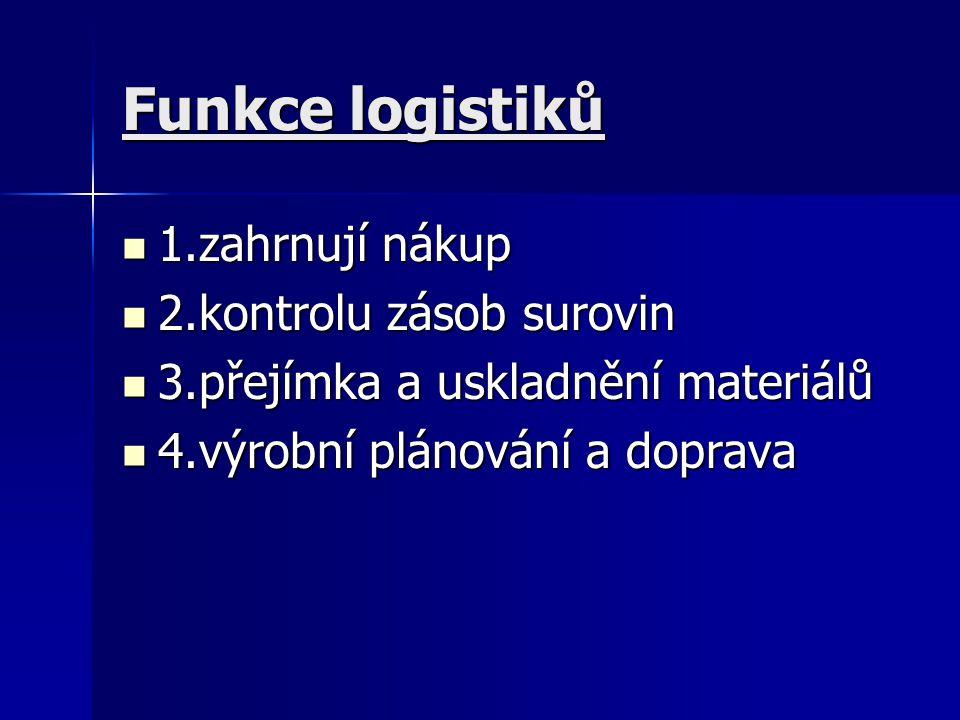 Funkce logistiků 1.zahrnují nákup 1.zahrnují nákup 2.kontrolu zásob surovin 2.kontrolu zásob surovin 3.přejímka a uskladnění materiálů 3.přejímka a us