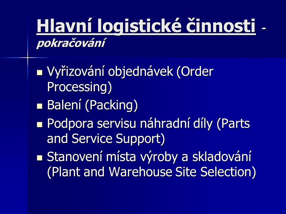 Hlavní logistické činnosti - pokračování Vyřizování objednávek (Order Processing) Vyřizování objednávek (Order Processing) Balení (Packing) Balení (Pa