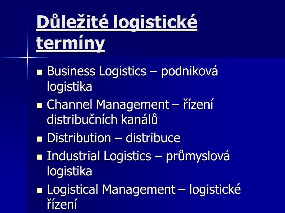 Důležité logistické termíny Business Logistics – podniková logistika Business Logistics – podniková logistika Channel Management – řízení distribučníc