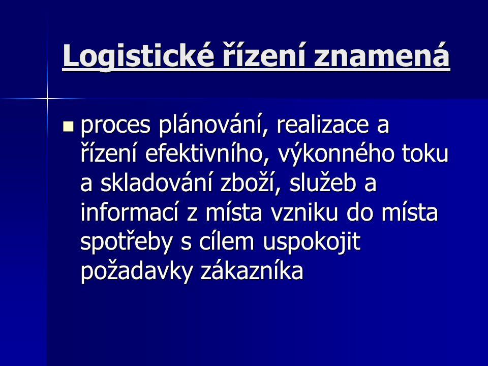 Logistické řízení znamená proces plánování, realizace a řízení efektivního, výkonného toku a skladování zboží, služeb a informací z místa vzniku do mí