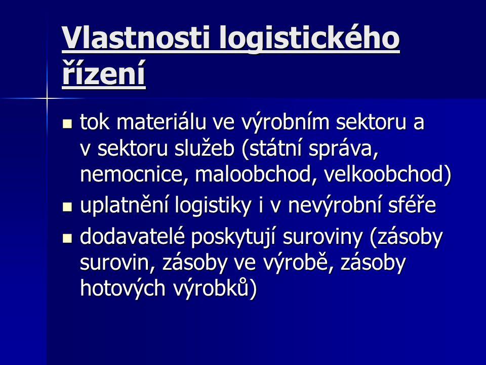Vlastnosti logistického řízení tok materiálu ve výrobním sektoru a v sektoru služeb (státní správa, nemocnice, maloobchod, velkoobchod) tok materiálu