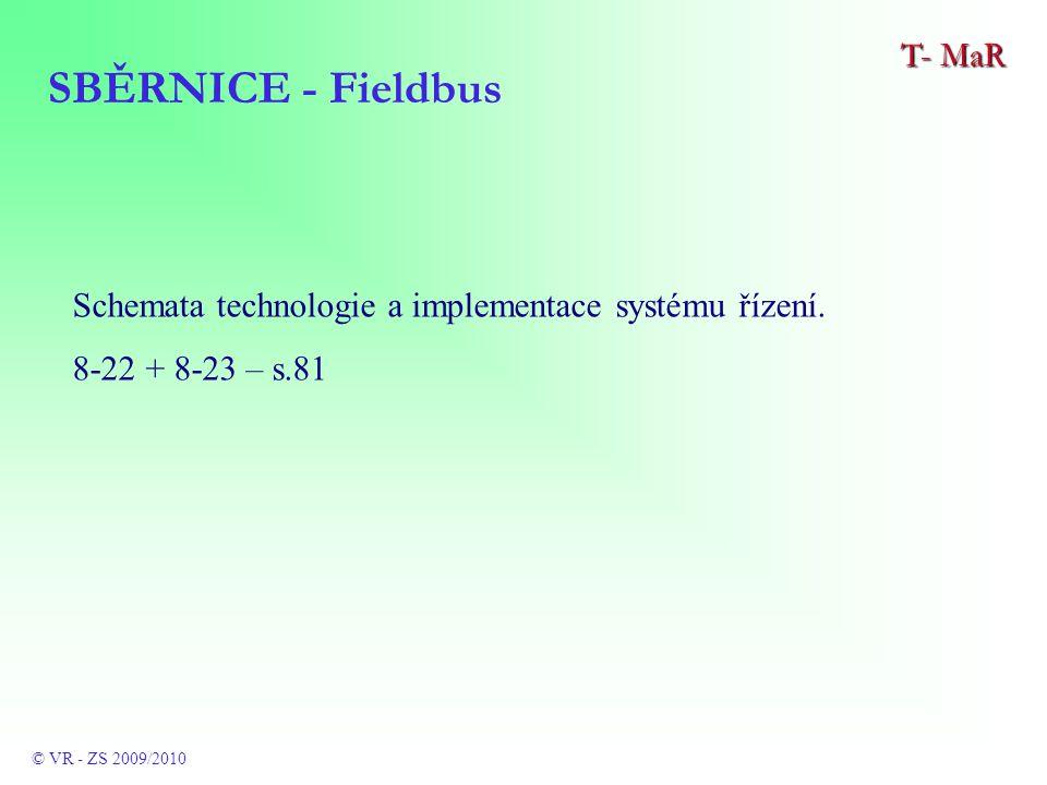 Schemata technologie a implementace systému řízení.