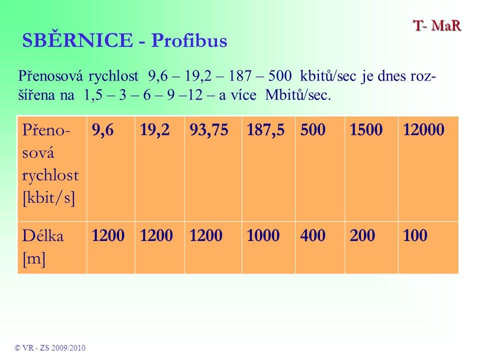 Přenosová rychlost 9,6 – 19,2 – 187 – 500 kbitů/sec je dnes roz- šířena na 1,5 – 3 – 6 – 9 –12 – a více Mbitů/sec.