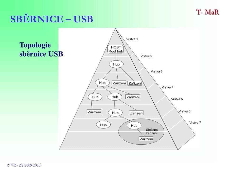 SBĚRNICE – USB T- MaR © VR - ZS 2009/2010 Topologie sběrnice USB