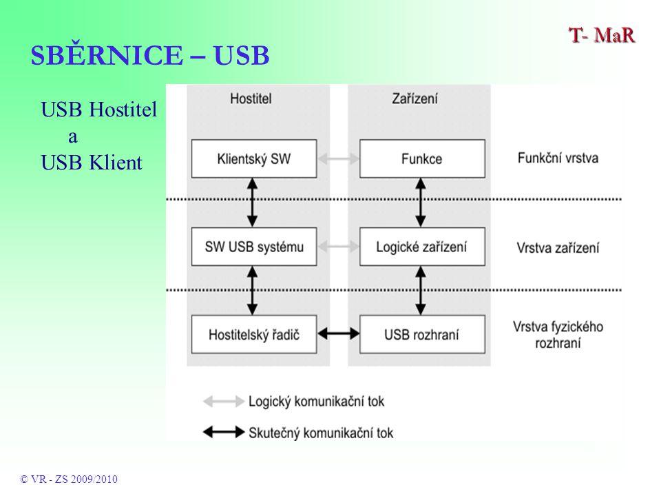 SBĚRNICE – USB T- MaR © VR - ZS 2009/2010 USB Hostitel a USB Klient