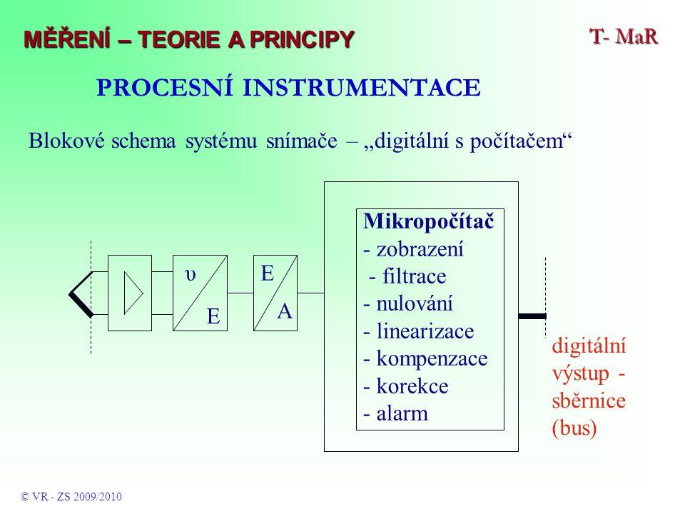 SBĚRNICE – USB T- MaR © VR - ZS 2009/2010 Izochronní data musí být předávána hubem se stejnou frekvencí, s jakou jsou přijímána, aby bylo dodrženo časování.