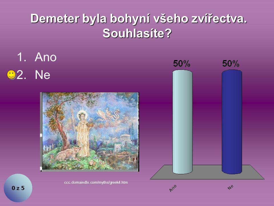 Božskou patronkou Athén, také bohyní moudrosti a války je 0 z 5 1.Athéna 2.Demeter 3.Artemis drakkaria.cz/plastiky/evropa/antika/