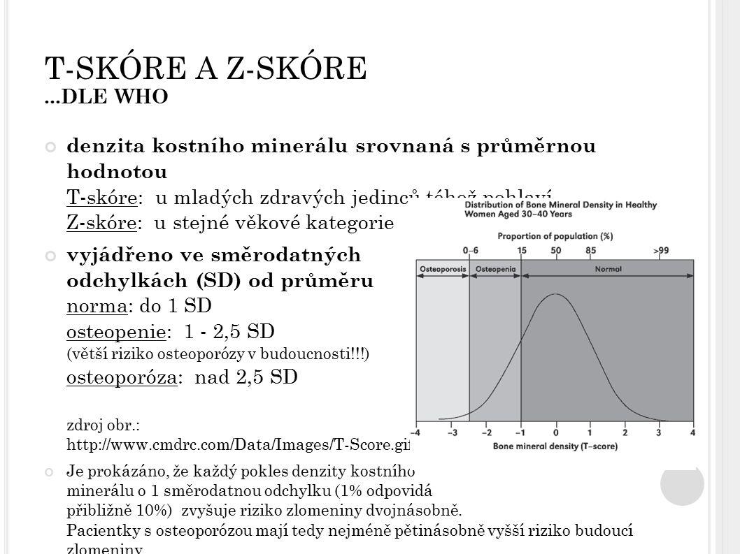 T-SKÓRE A Z-SKÓRE...DLE WHO denzita kostního minerálu srovnaná s průměrnou hodnotou T-skóre: u mladých zdravých jedinců téhož pohlaví Z-skóre: u stejn