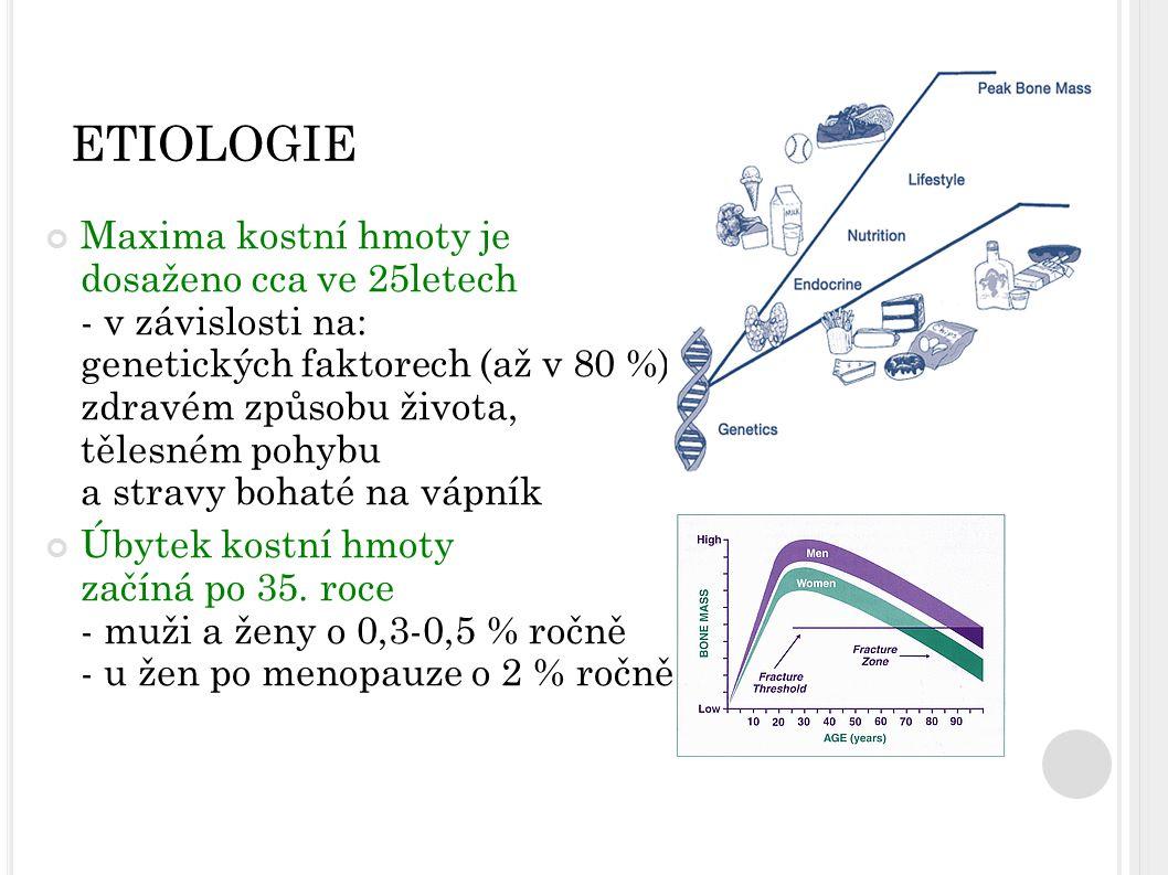 ETIOLOGIE Maxima kostní hmoty je dosaženo cca ve 25letech - v závislosti na: genetických faktorech (až v 80 %), zdravém způsobu života, tělesném pohyb