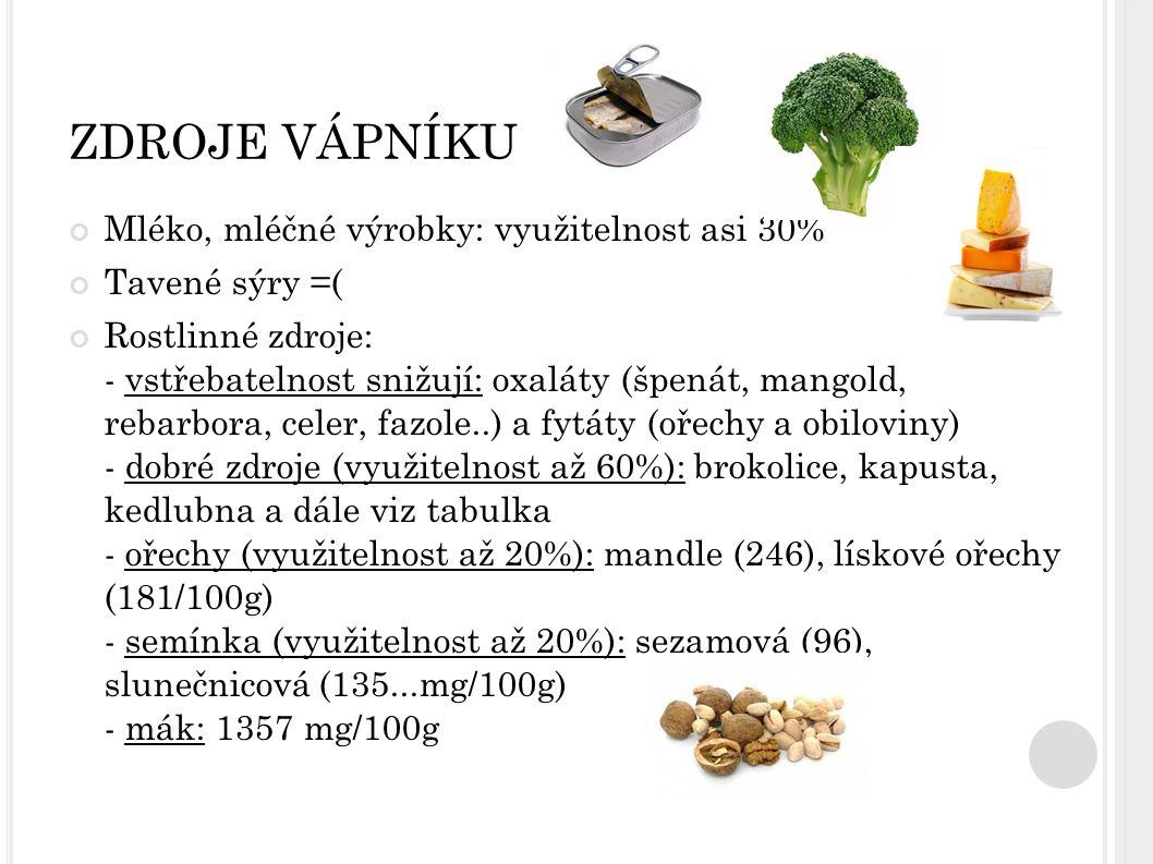 ZDROJE VÁPNÍKU Mléko, mléčné výrobky: využitelnost asi 30% Tavené sýry =( Rostlinné zdroje: - vstřebatelnost snižují: oxaláty (špenát, mangold, rebarb