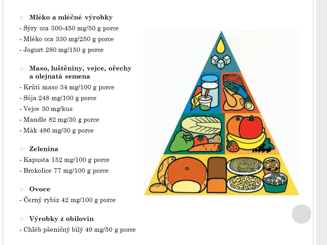 Mléko a mléčné výrobky - Sýry cca 300-450 mg/50 g porce - Mléko cca 330 mg/250 g porce - Jogurt 280 mg/150 g porce Maso, luštěniny, vejce, ořechy a ol