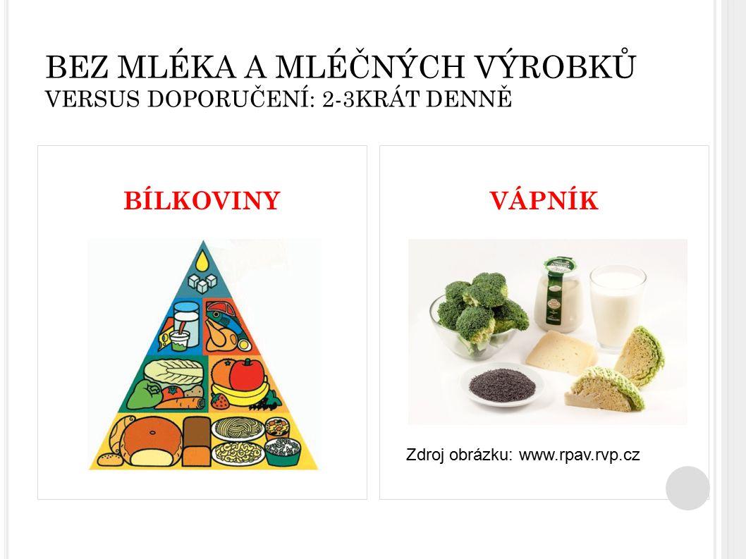 BEZ MLÉKA A MLÉČNÝCH VÝROBKŮ VERSUS DOPORUČENÍ: 2-3KRÁT DENNĚ BÍLKOVINY VÁPNÍK Zdroj obrázku: www.rpav.rvp.cz