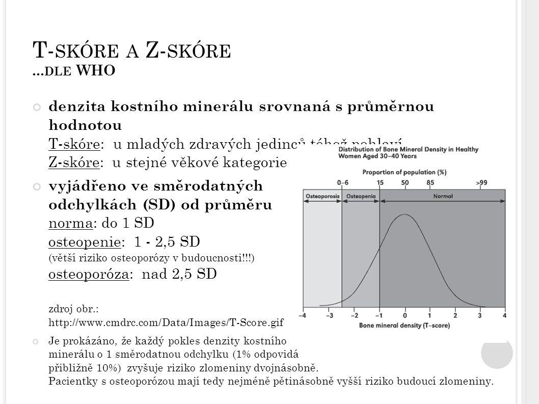 T- SKÓRE A Z- SKÓRE... DLE WHO denzita kostního minerálu srovnaná s průměrnou hodnotou T-skóre: u mladých zdravých jedinců téhož pohlaví Z-skóre: u st