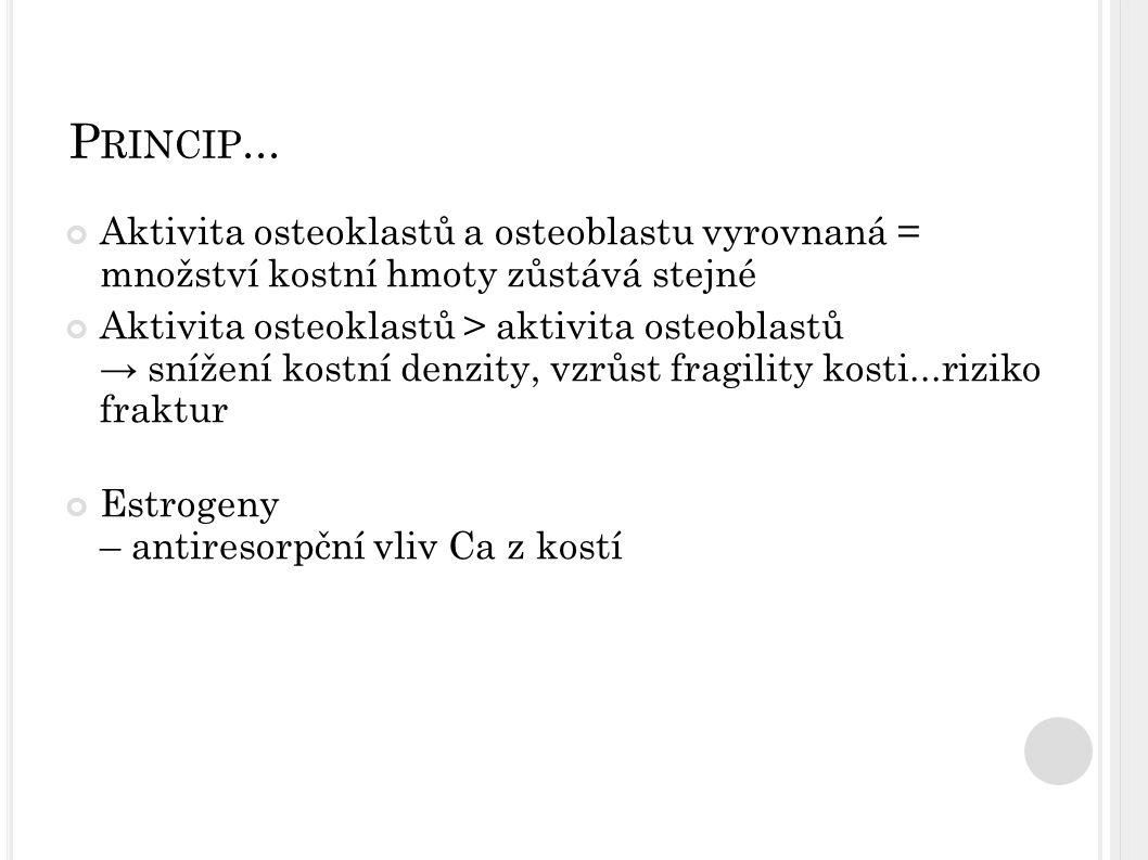 P RINCIP... Aktivita osteoklastů a osteoblastu vyrovnaná = množství kostní hmoty zůstává stejné Aktivita osteoklastů > aktivita osteoblastů → snížení