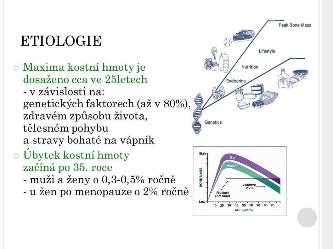 ETIOLOGIE Maxima kostní hmoty je dosaženo cca ve 25letech - v závislosti na: genetických faktorech (až v 80%), zdravém způsobu života, tělesném pohybu