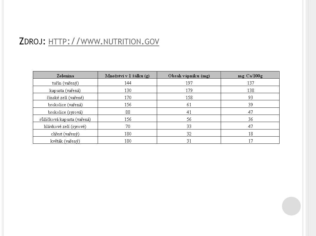Z DROJ : HTTP :// WWW. NUTRITION. GOV HTTP :// WWW. NUTRITION. GOV