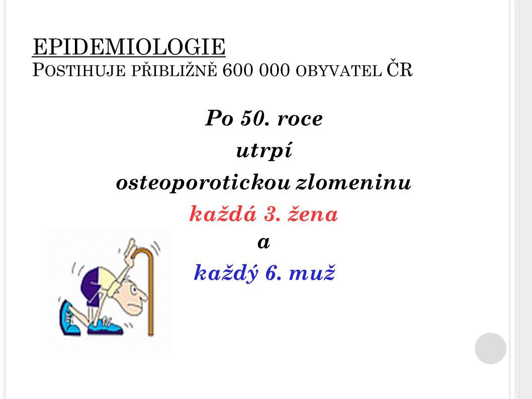 EPIDEMIOLOGIE P OSTIHUJE PŘIBLIŽNĚ 600 000 OBYVATEL ČR Po 50. roce utrpí osteoporotickou zlomeninu každá 3. žena a každý 6. muž