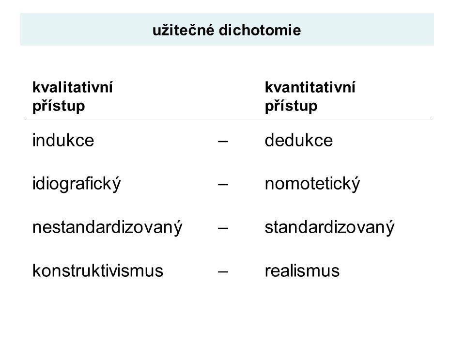 kvalitativní kvantitativní přístup přístup indukce – dedukce idiografický – nomotetický nestandardizovaný – standardizovaný konstruktivismus – realismus užitečné dichotomie
