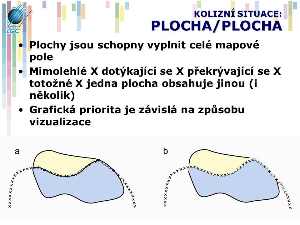 KOLIZNÍ SITUACE: PLOCHA/PLOCHA Plochy jsou schopny vyplnit celé mapové pole Mimolehlé X dotýkající se X překrývající se X totožné X jedna plocha obsah