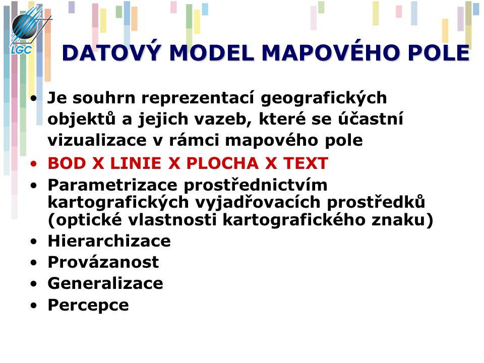 DATOVÝ MODEL MAPOVÉHO POLE Je souhrn reprezentací geografických objektů a jejich vazeb, které se účastní vizualizace v rámci mapového pole BOD X LINIE