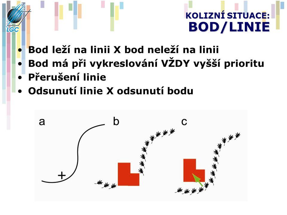 KOLIZNÍ SITUACE: BOD/LINIE Bod leží na linii X bod neleží na linii Bod má při vykreslování VŽDY vyšší prioritu Přerušení linie Odsunutí linie X odsunu
