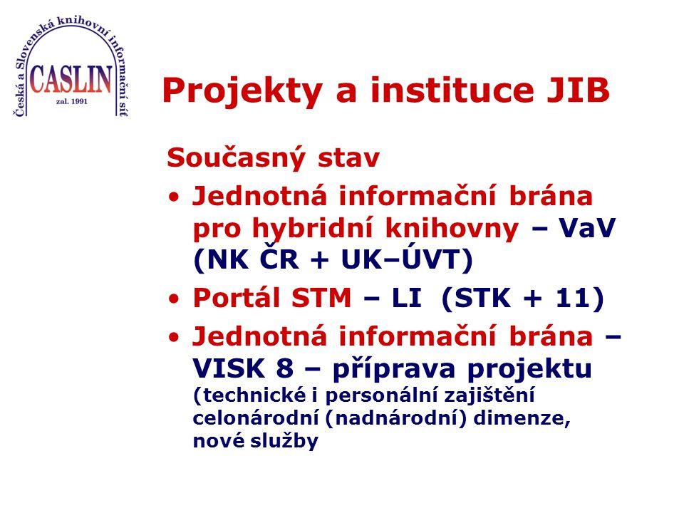 Projekty a instituce JIB Současný stav Jednotná informační brána pro hybridní knihovny – VaV (NK ČR + UK–ÚVT) Portál STM – LI (STK + 11) Jednotná informační brána – VISK 8 – příprava projektu (technické i personální zajištění celonárodní (nadnárodní) dimenze, nové služby