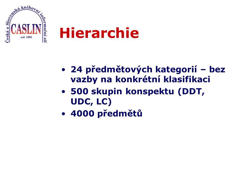 Hierarchie 24 předmětových kategorií – bez vazby na konkrétní klasifikaci 500 skupin konspektu (DDT, UDC, LC) 4000 předmětů