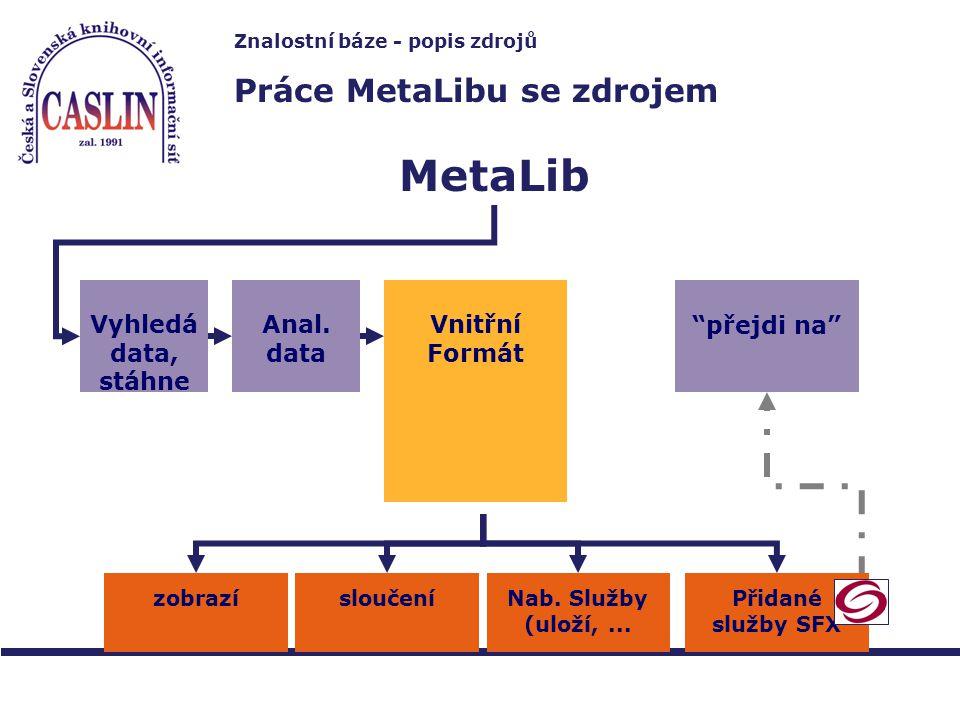 Práce MetaLibu se zdrojem přejdi na MetaLib zobrazísloučeníNab.