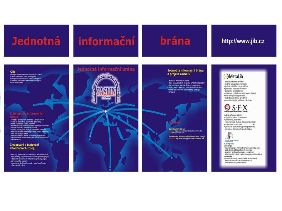 Abstrakty e-print Plné texty OPAC ILL Přehled citací Odkazy na www eTOC (obsahy) SFX: Princip 'rozhledny'