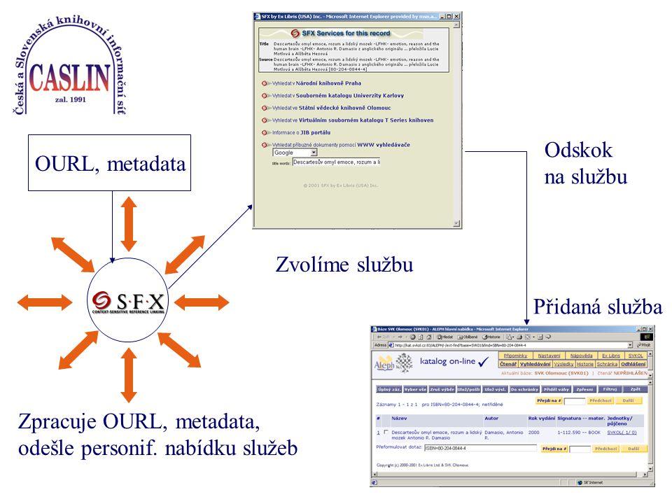 OURL, metadata Zpracuje OURL, metadata, odešle personif.