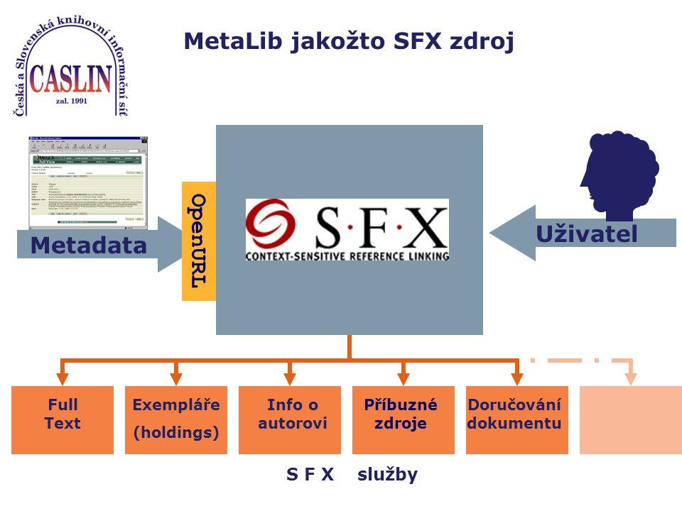 MetaLib jakožto SFX zdroj Full Text Exempláře (holdings) Doručování dokumentu Příbuzné zdroje Info o autorovi S F X služby Uživatel Metadata OpenURL