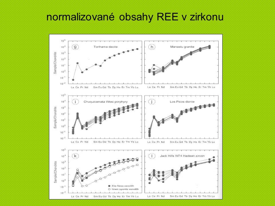 normalizované obsahy REE v zirkonu