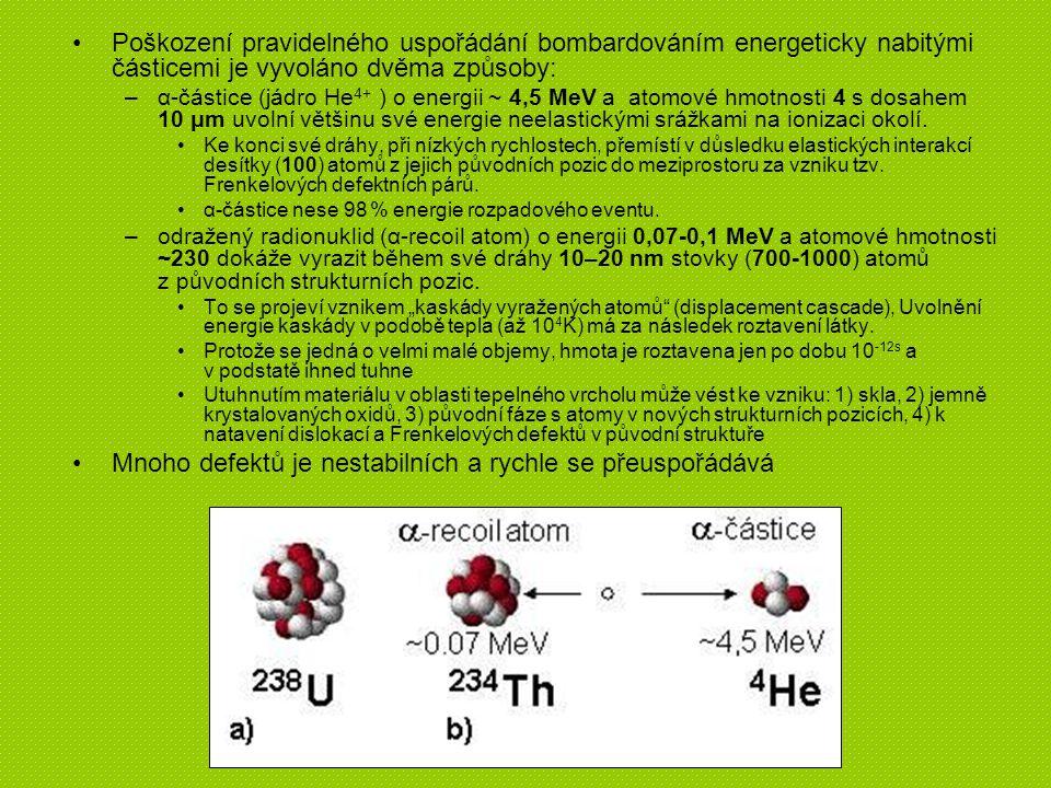 Poškození pravidelného uspořádání bombardováním energeticky nabitými částicemi je vyvoláno dvěma způsoby: –α-částice (jádro He 4+ ) o energii ~ 4,5 Me