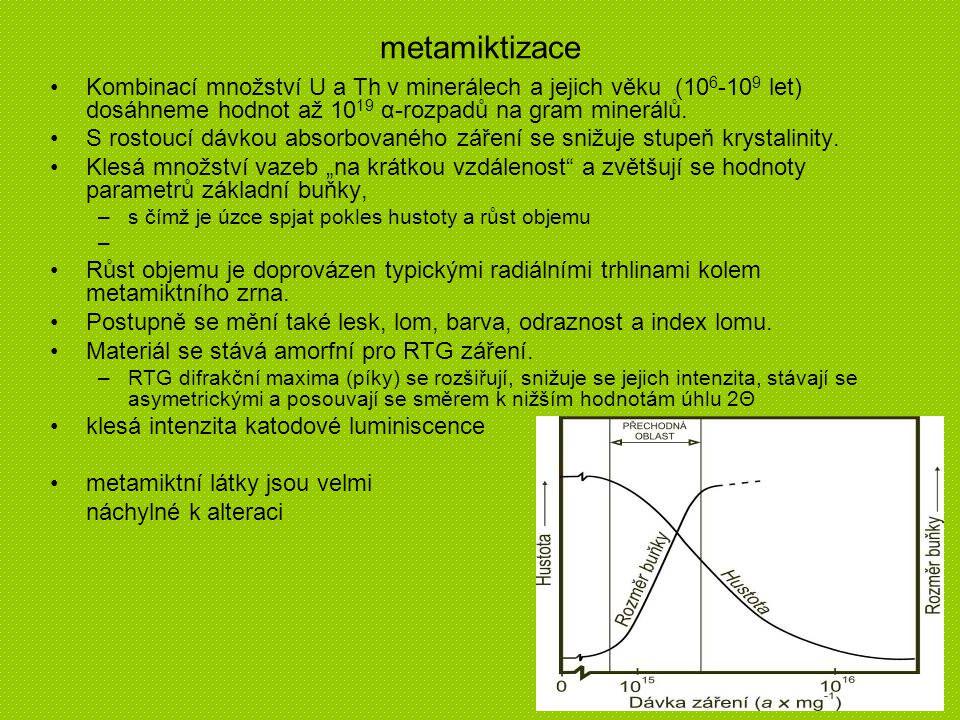 metamiktizace Kombinací množství U a Th v minerálech a jejich věku (10 6 -10 9 let) dosáhneme hodnot až 10 19 α-rozpadů na gram minerálů. S rostoucí d